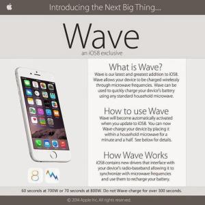 Apple Wave - Fake